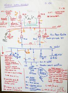 Formazione professionale - Appunti Indicatori di posizione sugli interruttori